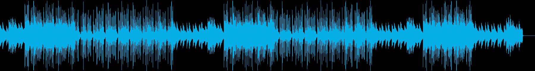 軽めのヨガやトレーニング用BGMの再生済みの波形