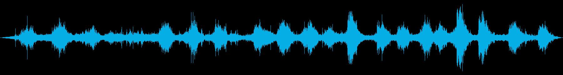 海洋:地中海:ミュートウェーブが中...の再生済みの波形