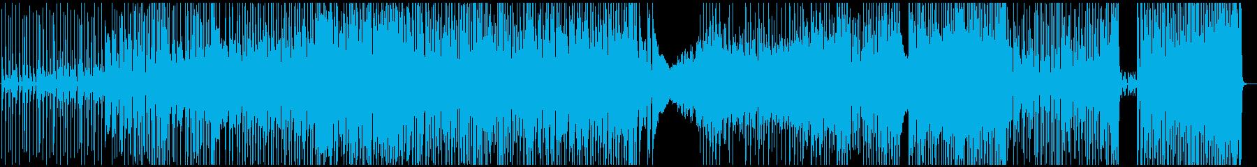 電気研究所ファンキーなブレイクビー...の再生済みの波形