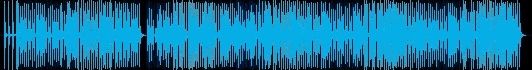 ピコピコリズム・バラエティ番組BGMの再生済みの波形