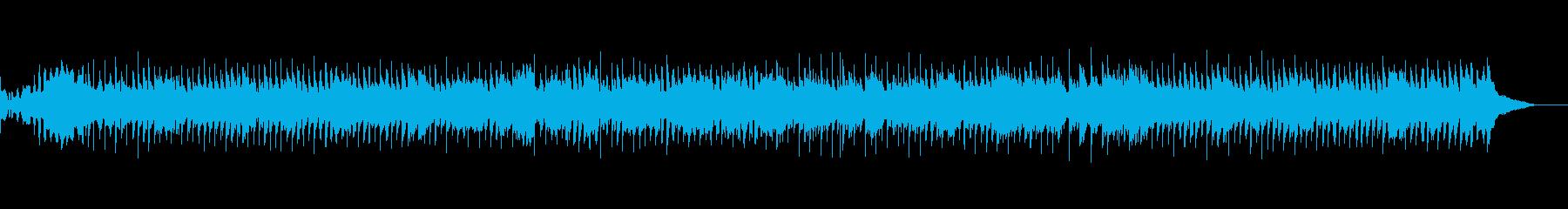 どたばたコメディ感のあるBGMの再生済みの波形