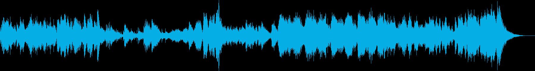 怪獣がのっそりと 管楽器と打楽器の再生済みの波形