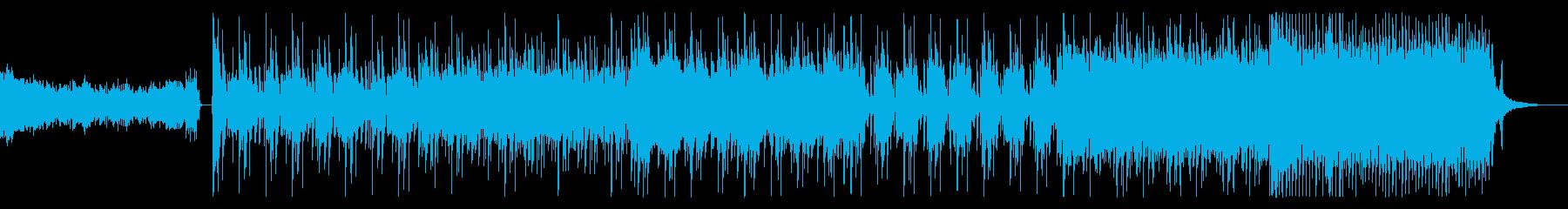 アイリッシュでノリノリなROCKの再生済みの波形