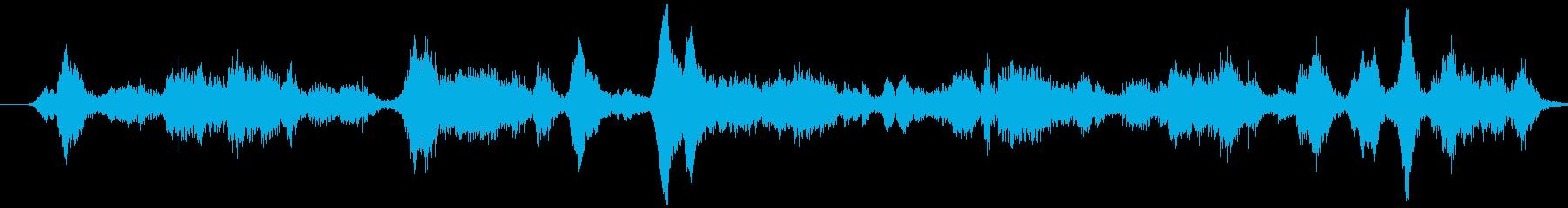 大型軽金属ホイール:重いキーキー音...の再生済みの波形