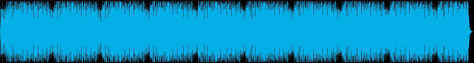 先進的トレンドFuturePop、10分の再生済みの波形