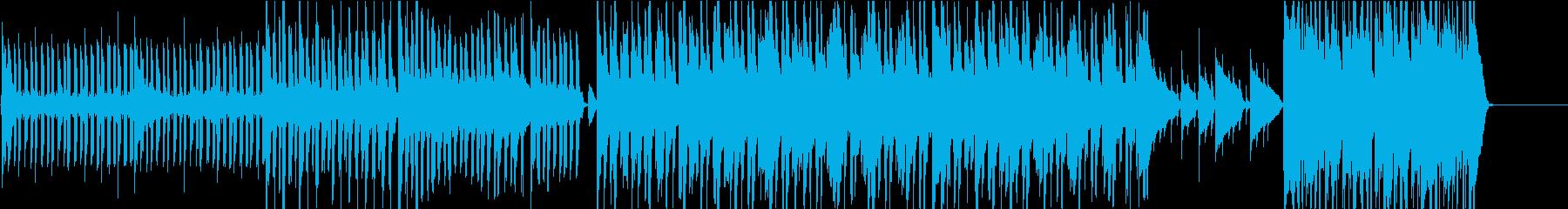 エスニックで現代的、お洒落なCMや映像にの再生済みの波形
