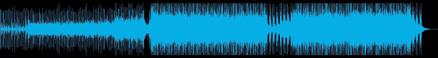情熱的・民族風ロック オープニングの再生済みの波形