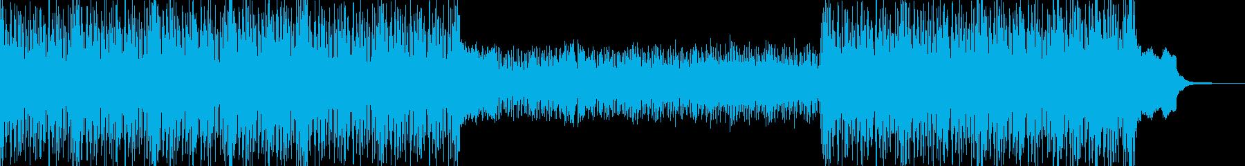 攻撃的な雰囲気のBGMの再生済みの波形