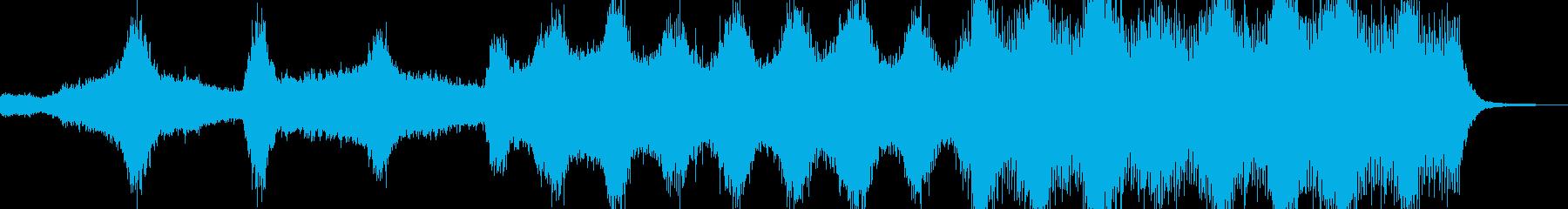 アンデッド・血生臭いホラーを演出 A3の再生済みの波形