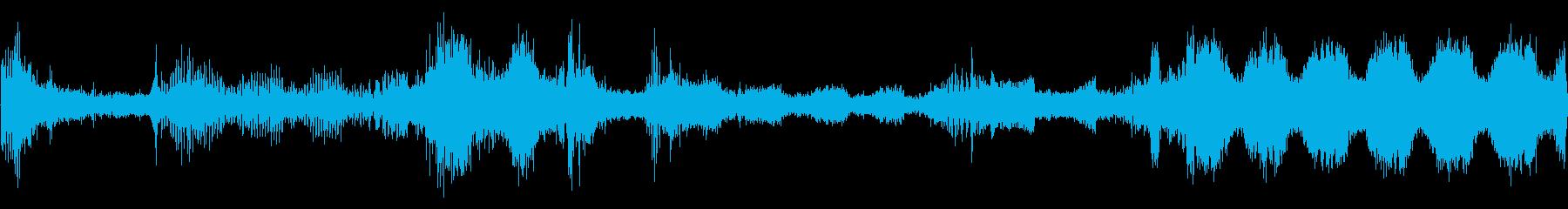 ガンマ線研磨、リズミカルなst音の再生済みの波形