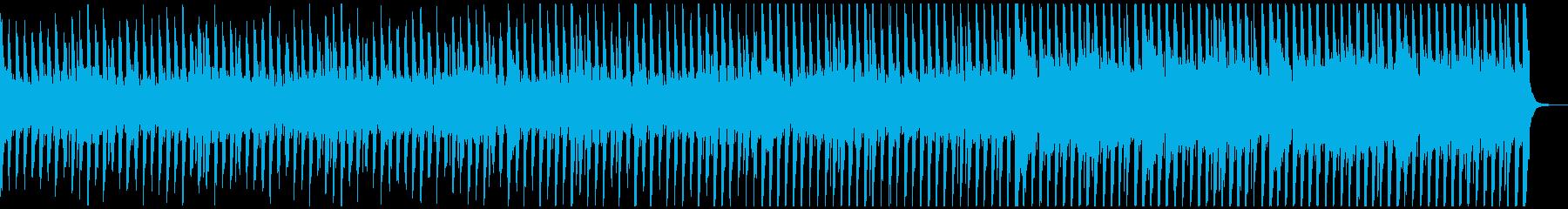 コーポレートに!洋楽・楽しい・誕生日の再生済みの波形