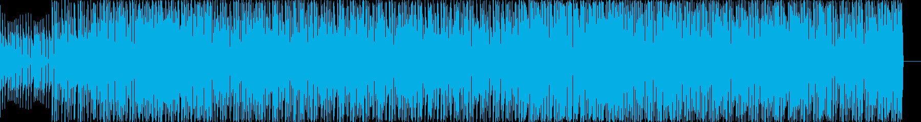 シネマティック アクション 技術的...の再生済みの波形