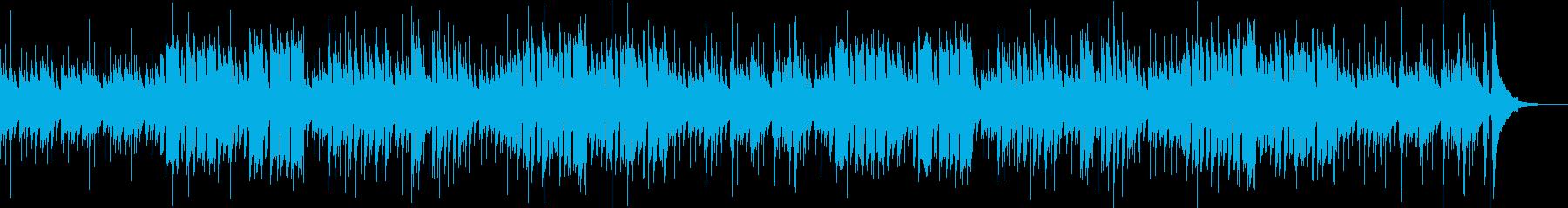 のどかでほのぼのした雰囲気のBGMの再生済みの波形