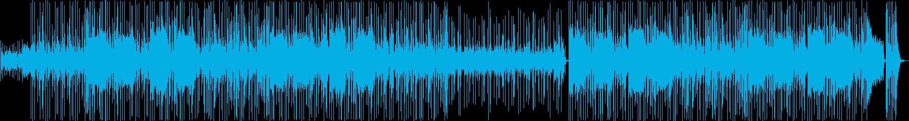 少しレトロでリズミカルなジャズファンクの再生済みの波形