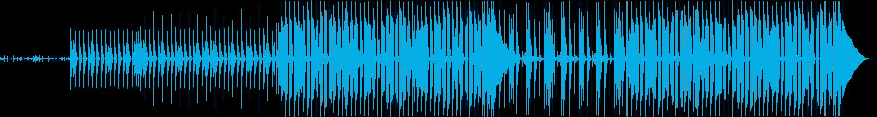 電気研究所インスピレーションを高め...の再生済みの波形