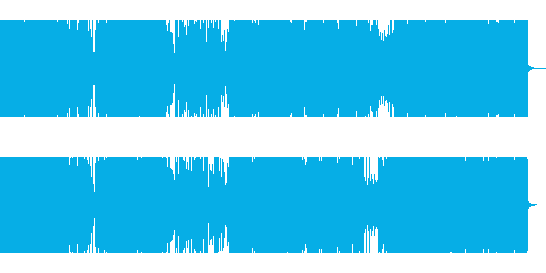 熱くアグレッシブなロックの再生済みの波形