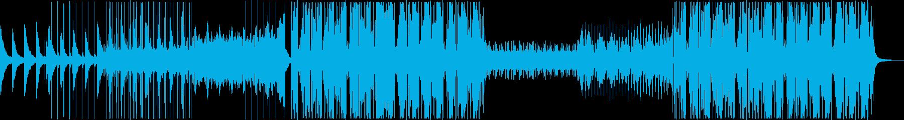 ほのぼのした雰囲気のエレクトロポップの再生済みの波形
