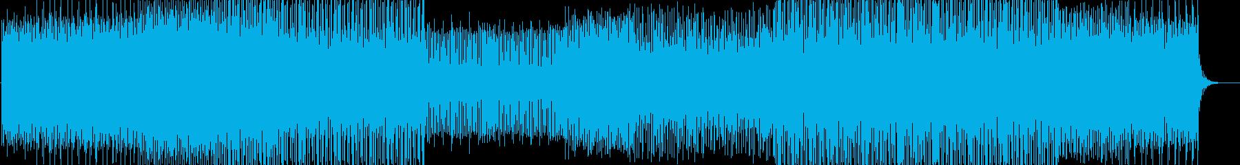 報道-ドキュメント-IT-夜-医療-AIの再生済みの波形