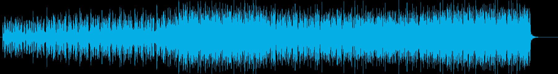 クイズ、ゲームBGMの再生済みの波形