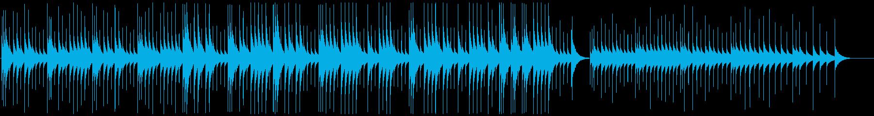 優しく安眠できるオルゴールミュージックの再生済みの波形