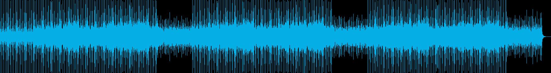 エヴァンゲリオン的・戦闘・バトル・情熱的の再生済みの波形