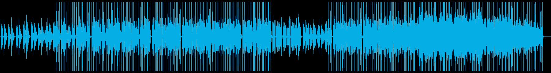 まったり、とろい、音少ない、高域ないの再生済みの波形