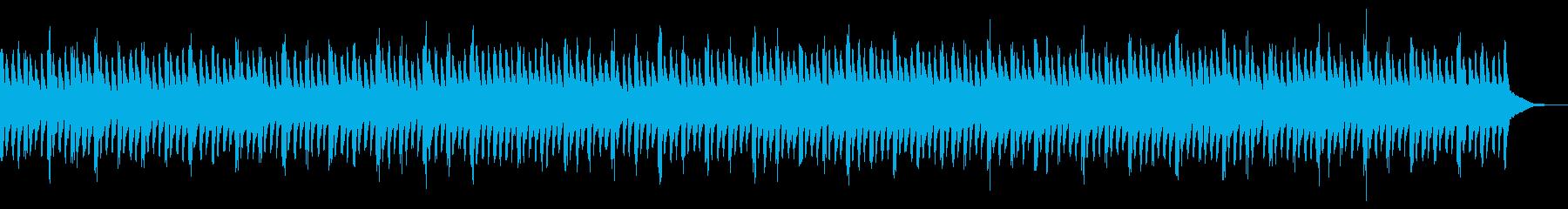 優しい・アロマ・マッサージ・ヨガの再生済みの波形