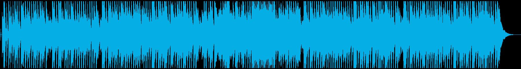 リズミックで可愛い雰囲気のBGMの再生済みの波形