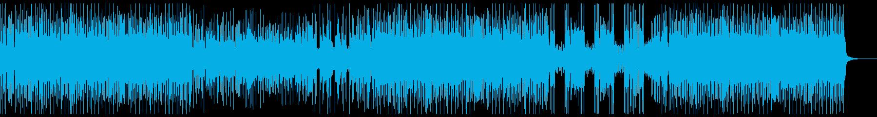 火をイメージした情熱的なインスト曲の再生済みの波形