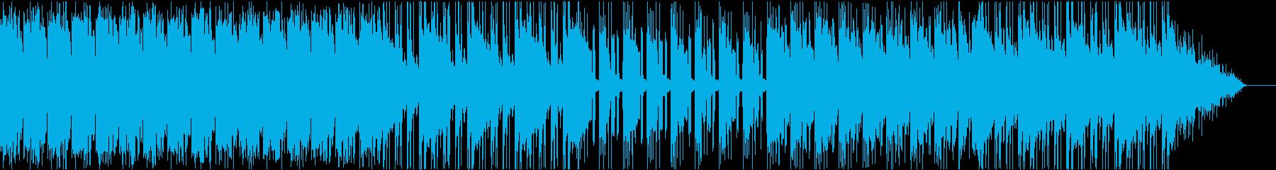 トロピカル・夕暮れ・夕日の再生済みの波形