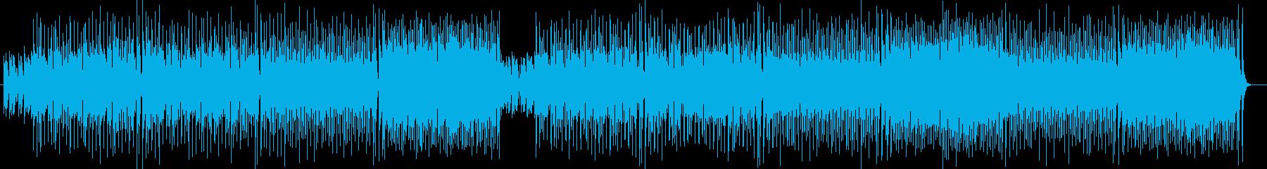 ほのぼの爽やかなシンセサイザー曲の再生済みの波形