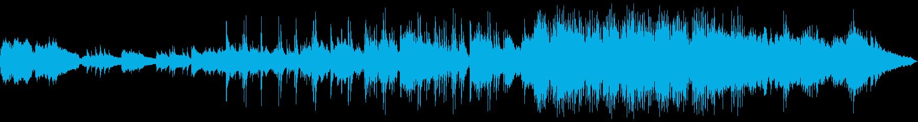 中国・オーケストラ・瞑想・和の登場シーンの再生済みの波形