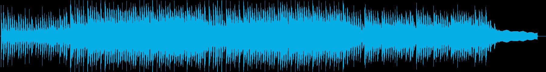 クリーンなインスピレーショナル系BGMの再生済みの波形