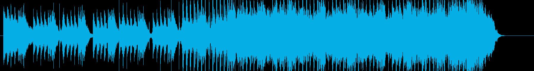 和風EDM入場曲 テンアゲ出囃子の再生済みの波形