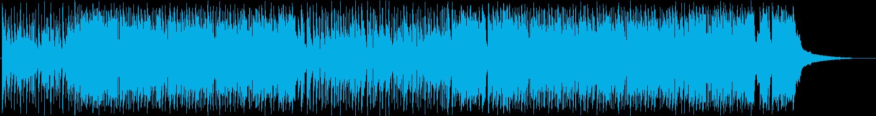 わくわく ハイテンションな電波ソングの再生済みの波形