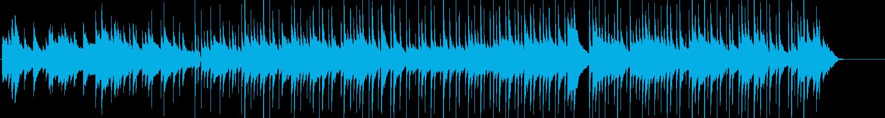 ピアノとアコギののんびりリラックスBGMの再生済みの波形