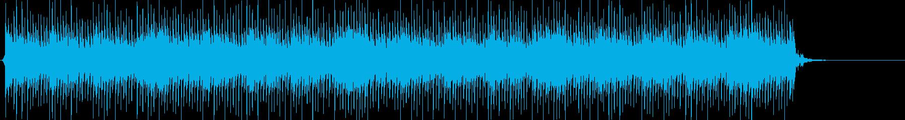 緊張感、テンポ感あるエレクトロの再生済みの波形