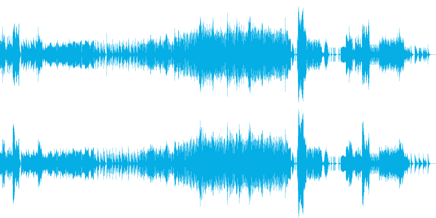 クラッシック風のアンサンブルの再生済みの波形