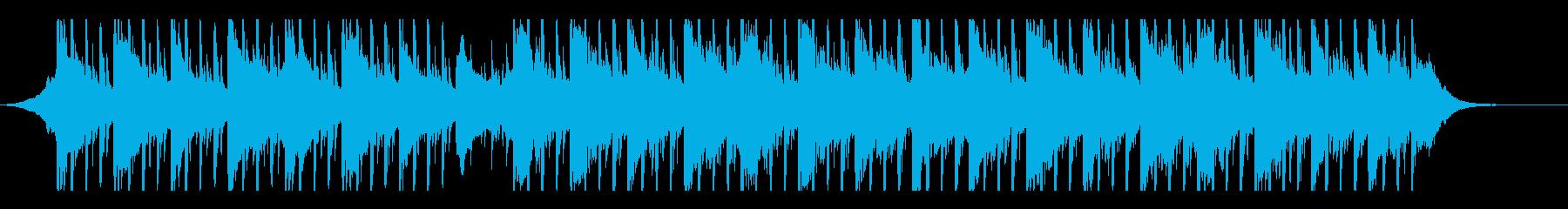 ミニマリズム(60秒)の再生済みの波形