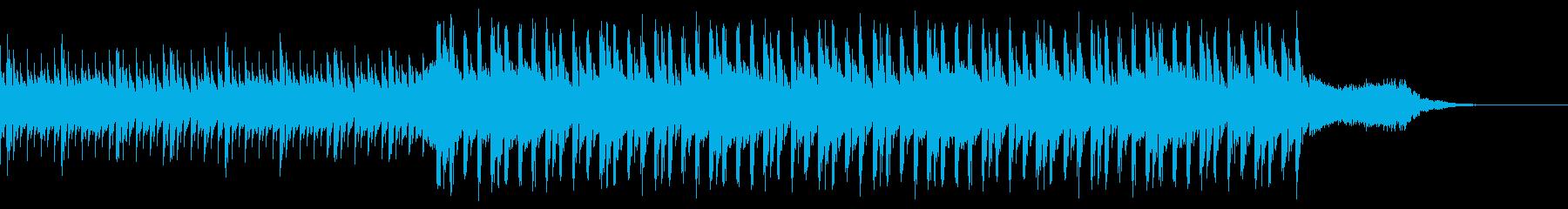 コーポレートテクスチャ―17の再生済みの波形