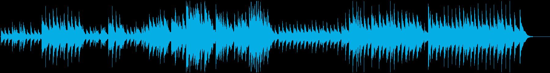 プロムナード(展覧会の絵)ハーピアノの再生済みの波形
