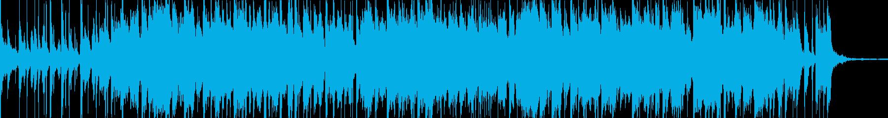 アップテンポで爽やかなストリングスBGMの再生済みの波形