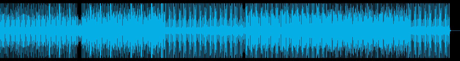 徐々に盛り上がっていくテクノBGMの再生済みの波形