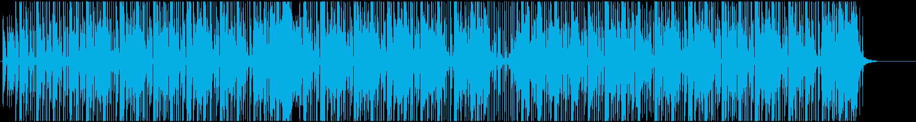 ギターのカッティングとラップの再生済みの波形