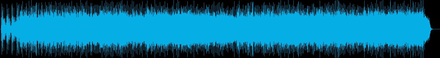 打楽器とシンセのパンが繋ぐシンフォニーの再生済みの波形