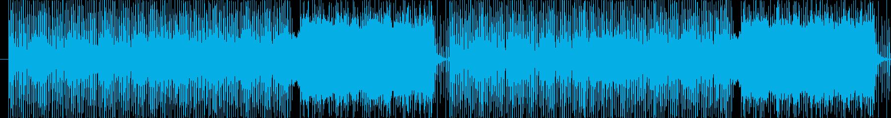 Marimbaの再生済みの波形
