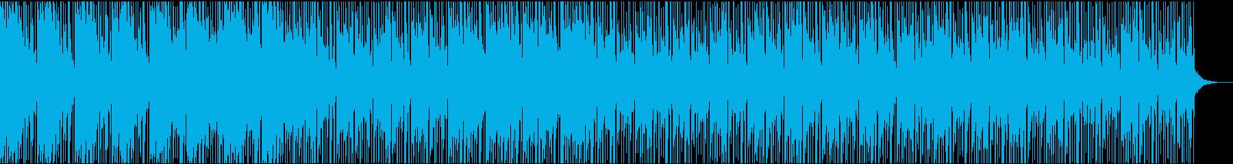 サスペンス・何かが起こるような曲の再生済みの波形