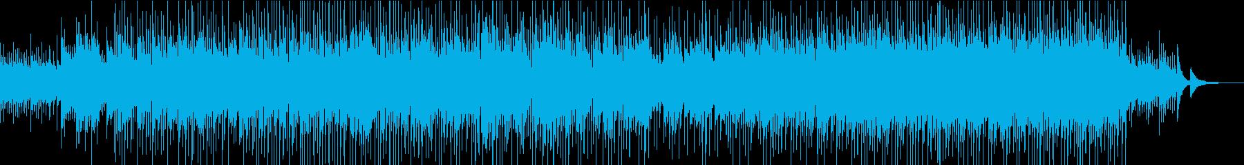 メロディが控えめCMナレーション向けの再生済みの波形