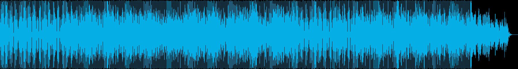 前向きな80'sBGMですの再生済みの波形