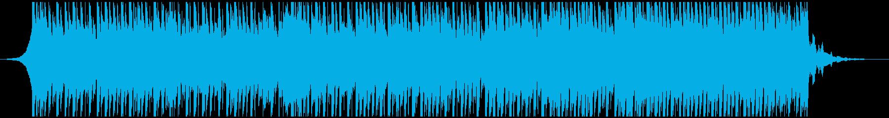 テクノロジー(60秒)の再生済みの波形